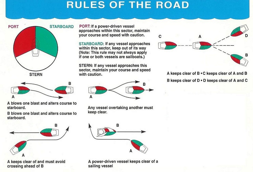 Rules Of The Road At Sea Pdf